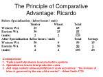 the principle of comparative advantage ricardo