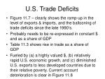 u s trade deficits