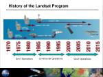 history of the landsat program