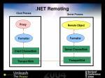 net remoting2