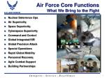 air force core functions what we bring to the fight