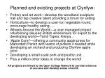 planned and existing projects at clynfyw