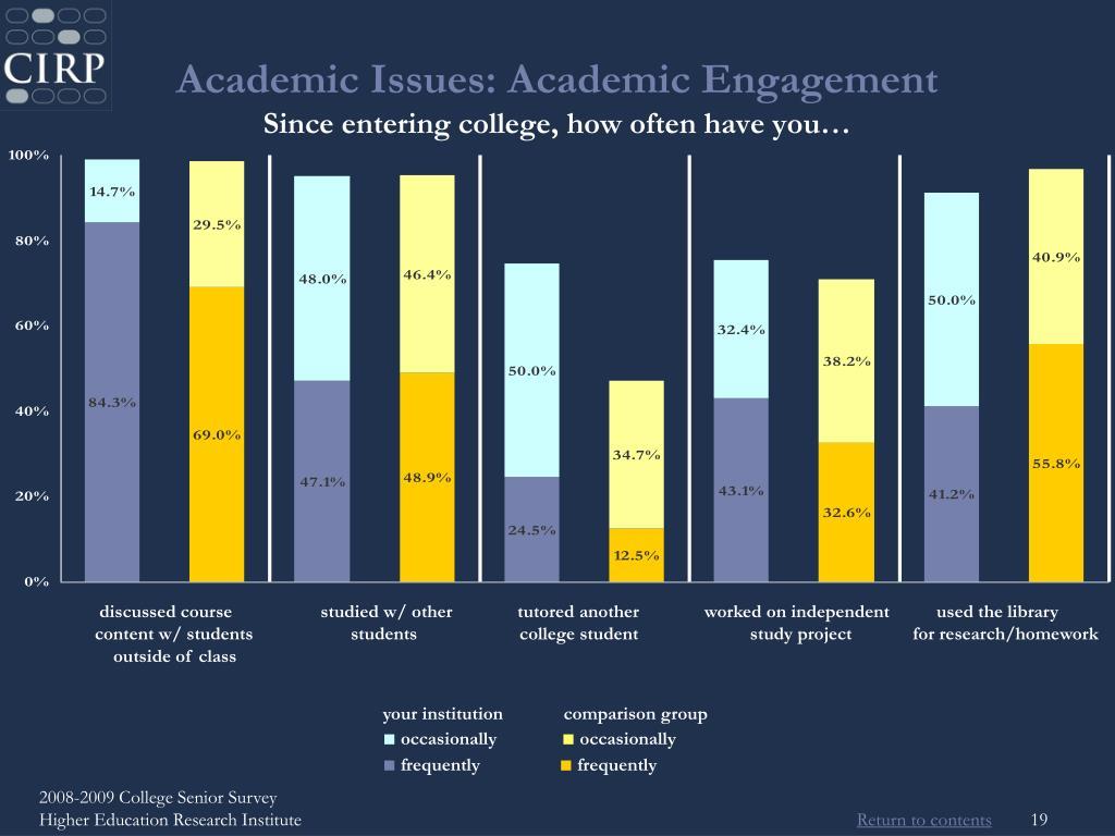 Academic Issues: Academic Engagement