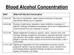 blood alcohol concentration1