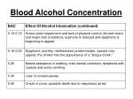 blood alcohol concentration2