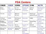 fda centers