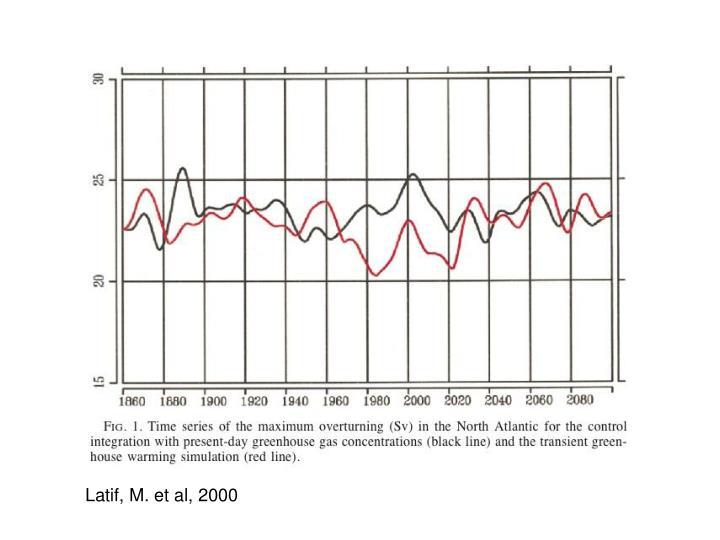 Latif, M. et al, 2000