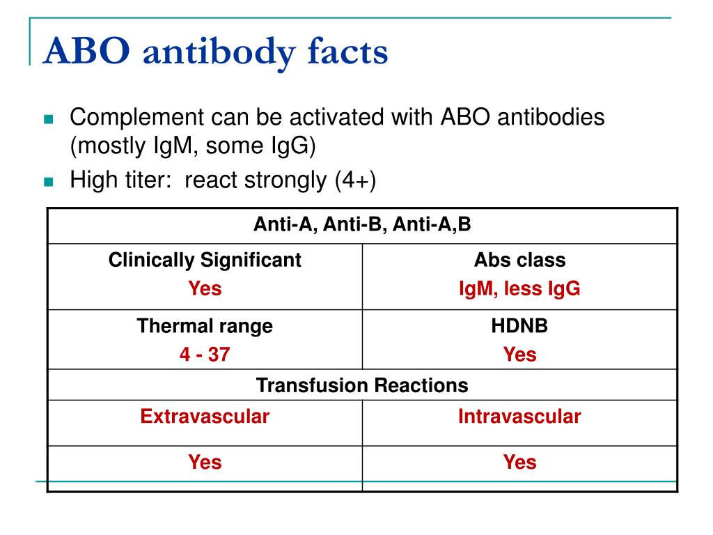 PPT - ABO Blood Group System PowerPoint Presentation - ID:796983