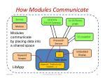 how modules communicate