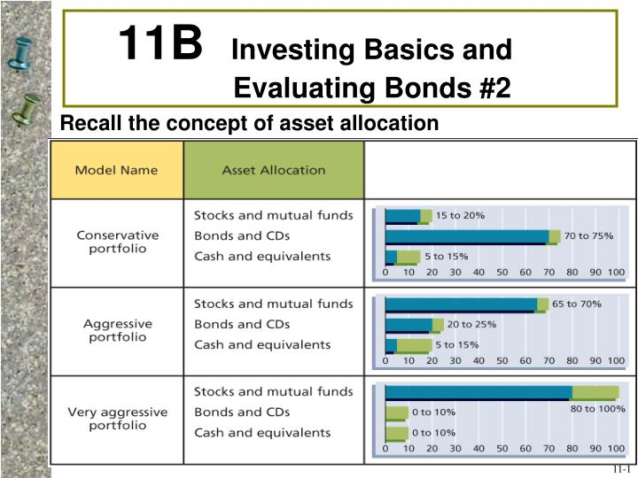 11b investing basics and evaluating bonds 2 n.