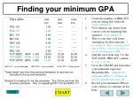 finding your minimum gpa