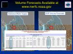 volume forecasts available at www nwrfc noaa gov