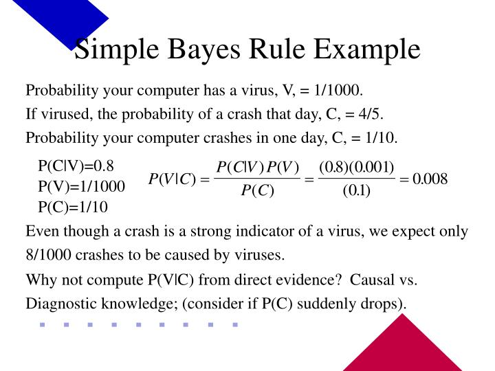 PPT - Bayesian Statistics and Belief Networks PowerPoint ...