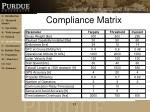 compliance matrix