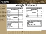 weight statement