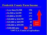 frederick county farm income