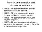 parent communication and homework indicators