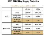 2007 pnw hay supply statistics small change from 2006 to 2007