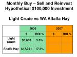 monthly buy sell and reinvest hypothetical 100 000 investment light crude vs wa alfalfa hay