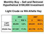monthly buy sell and reinvest hypothetical 100 000 investment light crude vs wa alfalfa hay1