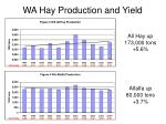 wa hay production and yield