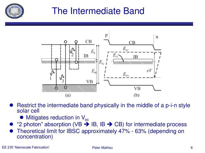 The Intermediate Band