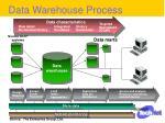 data warehouse process1
