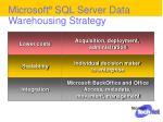 microsoft sql server data warehousing strategy