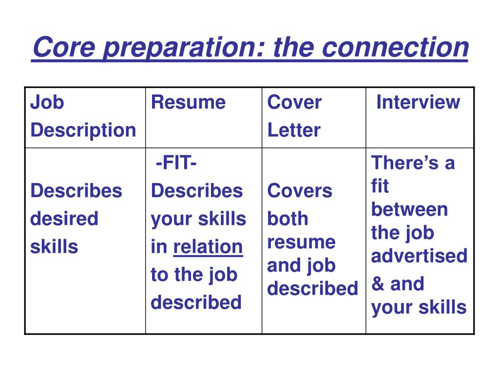Core preparation: the connection