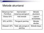 metode akuntansi