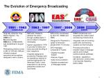 the evolution of emergency broadcasting