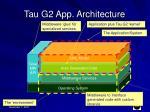 tau g2 app architecture