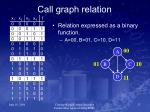 call graph relation1