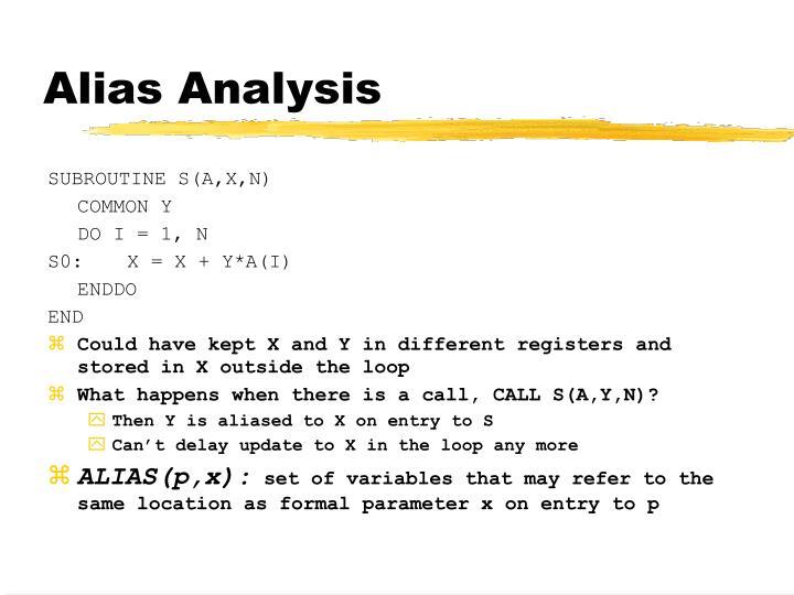 Alias Analysis
