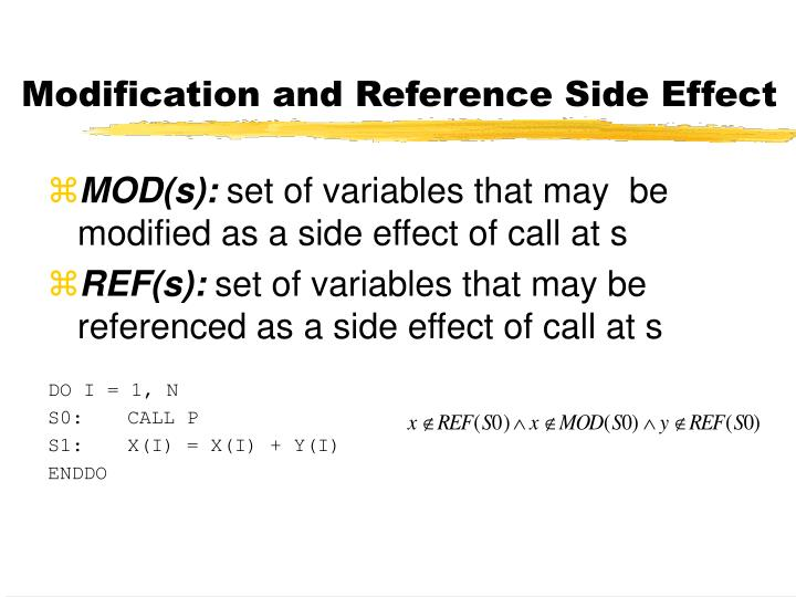 Modification and Reference Side Effect