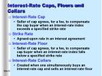 interest rate caps floors and collars