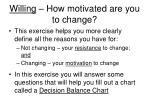 willing how motivated are you to change