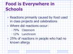 food is everywhere in schools1