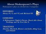 about shakespeare s plays