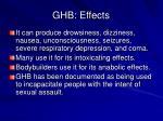 ghb effects