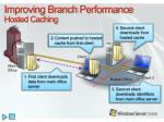 improving branch performance hosted caching