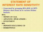 statement of interest rate sensitivity