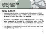 what s new for spring 20123