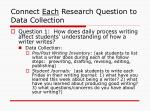 connect each research question to data collection
