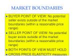 market boundaries