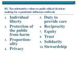 b1 ten substantive values to guide ethical decision making for a pandemic influenza outbreak