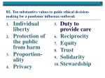 b1 ten substantive values to guide ethical decision making for a pandemic influenza outbreak1