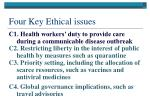four key ethical issues1