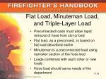 flat load minuteman load and triple layer load