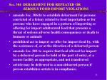 sec 304 debarment for repeated or serious food import violations